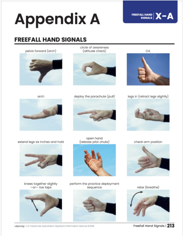 Skydiving Hand Signal